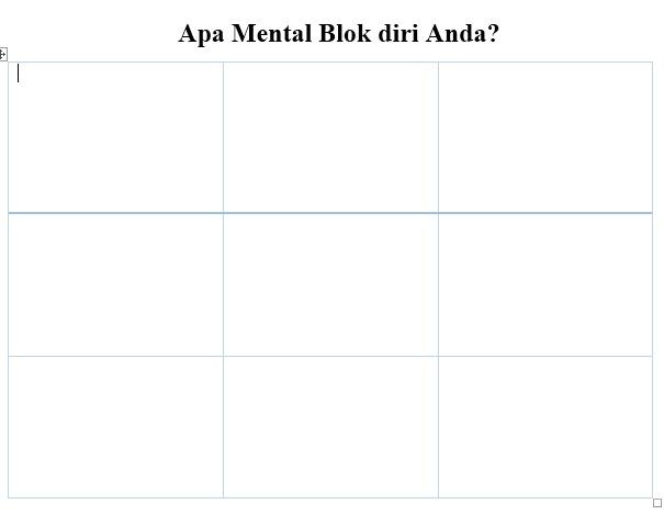 Identifikasi Mental Blok