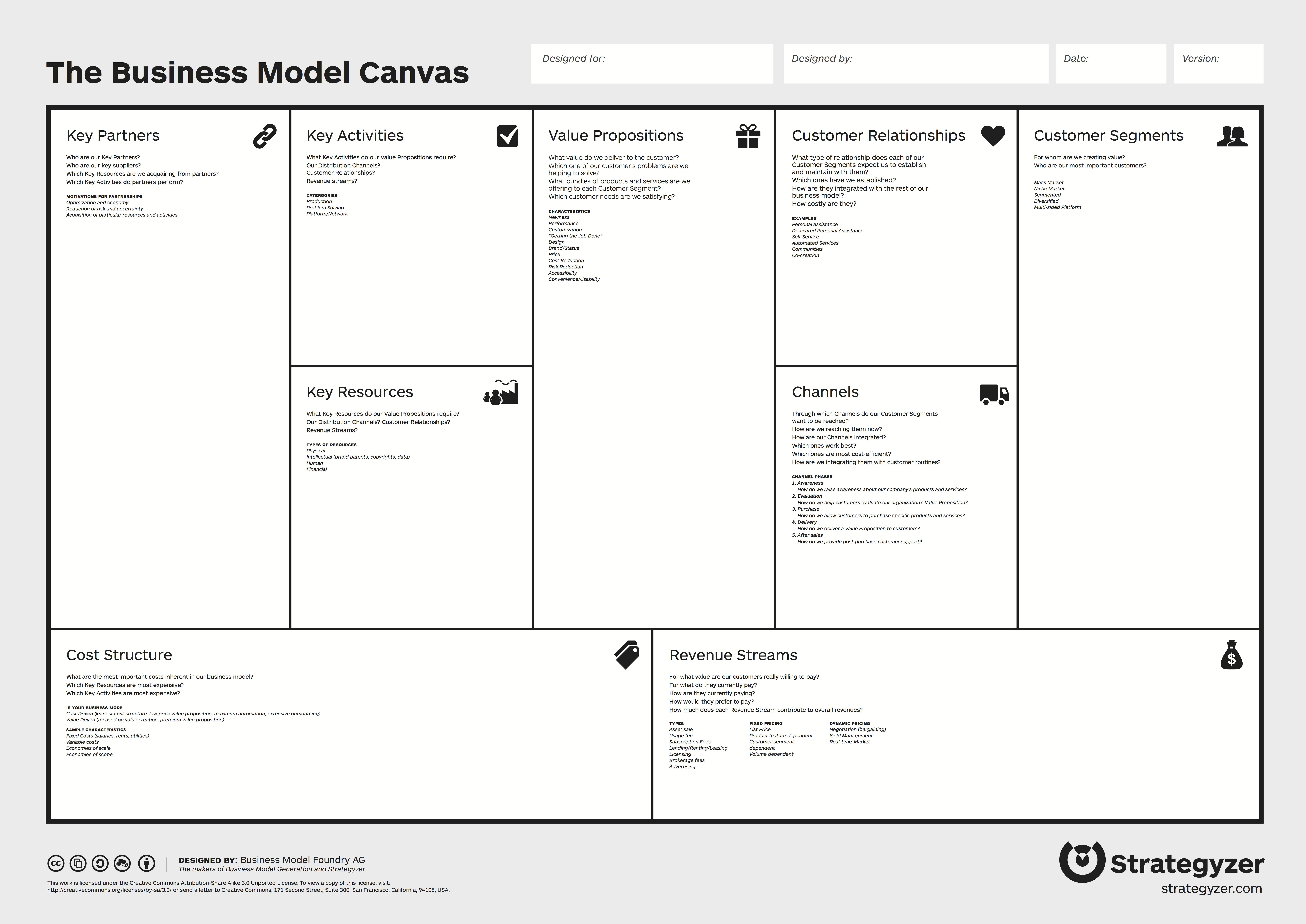 Business Model Canvas sangat membantu sekali pada tahap perencanaan, eksekusi, dan evaluasi suatu bisnis