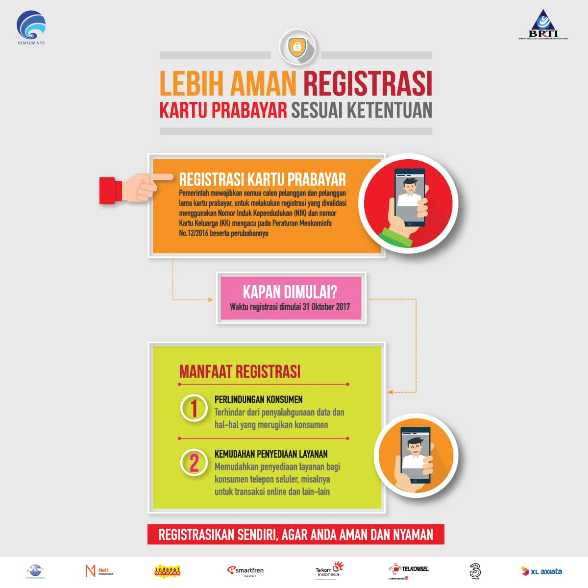 Aturan baru Kemenkominfo mewajibkan pelanggan lama untuk Registrasi Kartu SIM ulang dengan KTP dan KK asli