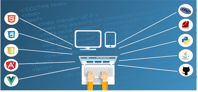 Theme wordpress yang terbaik untuk seo itu yang ringan, rapih secara codingnya, dan dirawat secara berkala oleh developernya.
