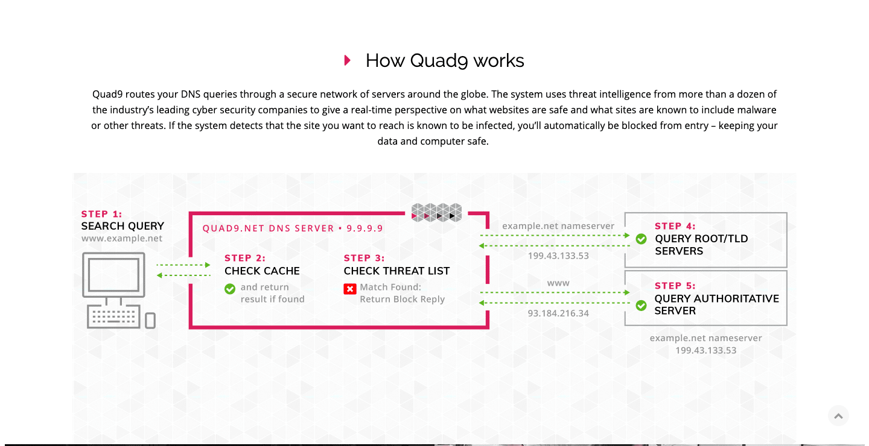 Mudahnya meningkatkan privasi di internet menggunakan Publik DNS Quad9