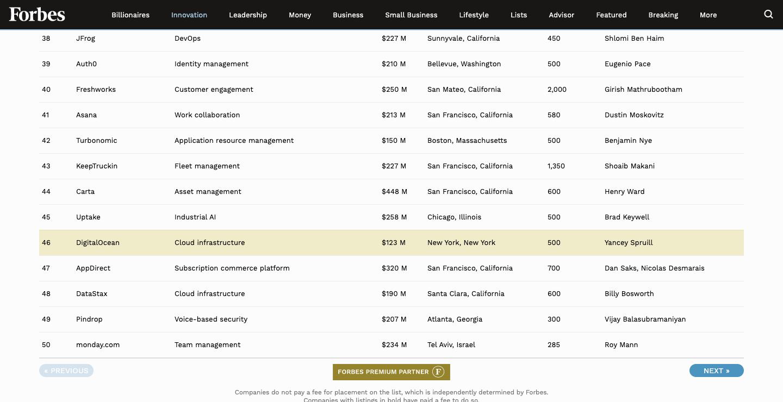 DigitalOcean versi Forbes