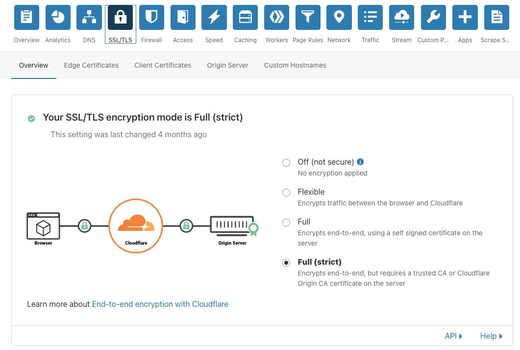 Cara Mengubah Pengaturan SSL Cloudflare